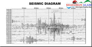 Gempa 6 SR Hantam Barat Daya China 6 Tewas 75 Terluka